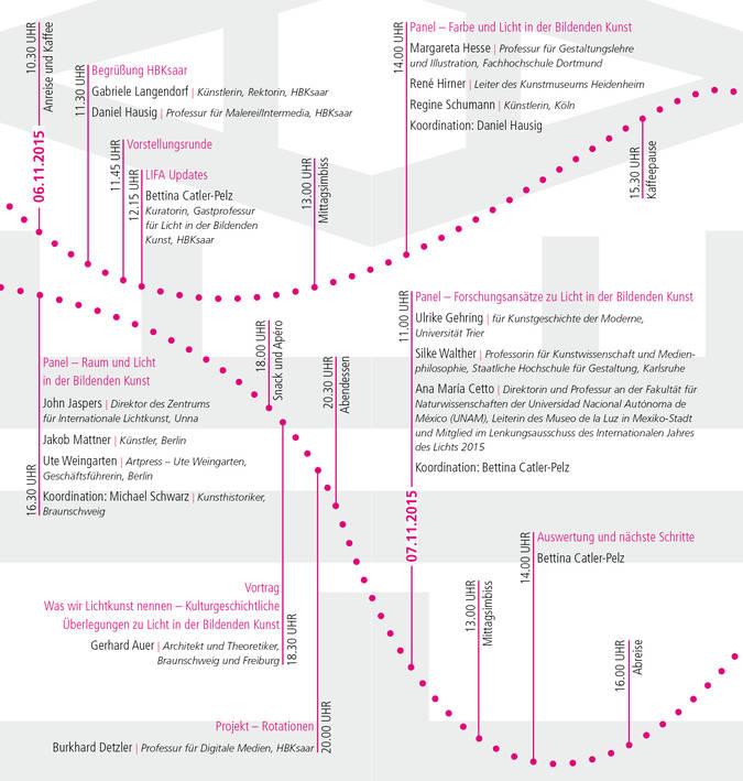 Uni Trier: Kunstgeschichte - Prof. Dr. Ulrike Gehring