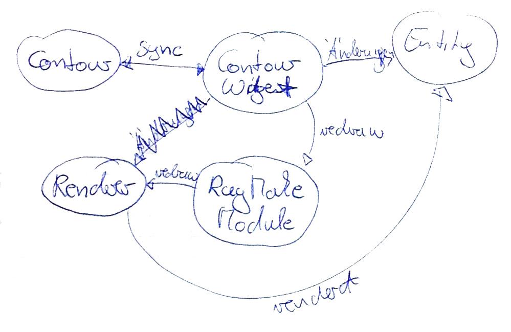 Uni Trier: Informatikwissenschaften - Sketches and Diagrams in Practice